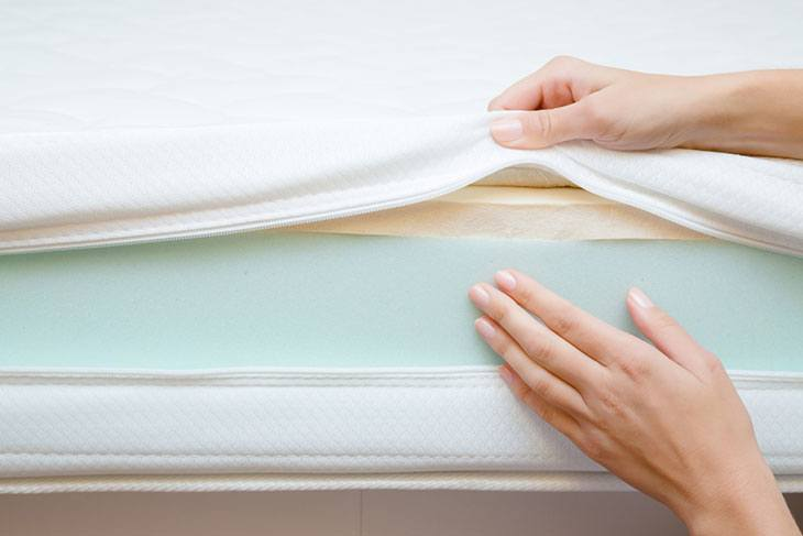 how to keep futon mattress from sliding