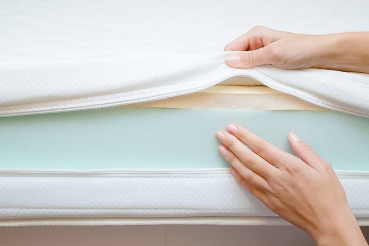 how to keep futon mattress from sliding